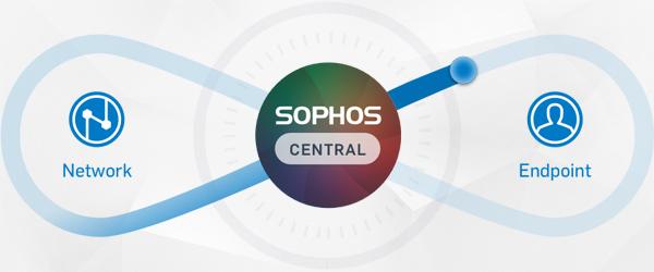 Sophos Central